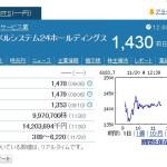 【IPO投資】ベルシステム24の結果発表