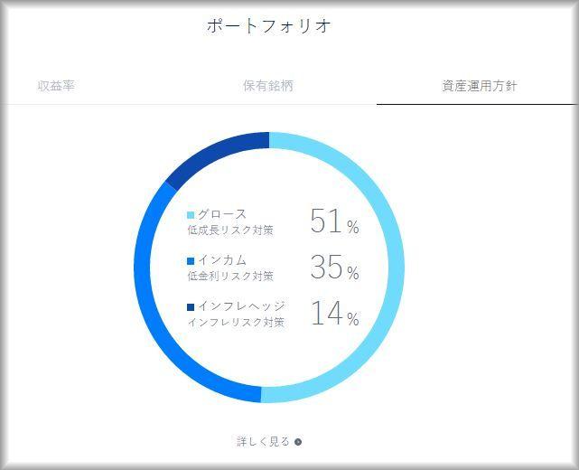 THEO運用実績の報告201606_3