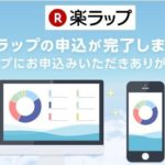楽ラップ|ロボアドバイザー:楽ラップの運用実績を公開(2016年12月)
