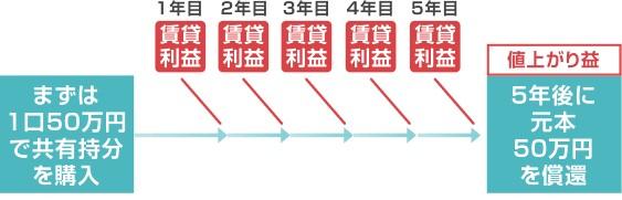iAsset_一口家主01 (2)