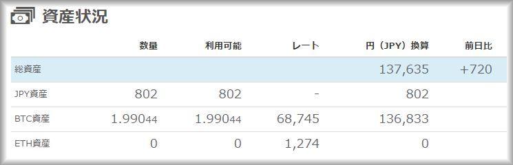 20161024_%e3%83%93%e3%83%83%e3%83%88%e3%82%b3%e3%82%a4%e3%83%b3_%e3%82%a8%e3%82%bf%e3%83%bc%e3%83%8a%e3%83%ab%e3%82%b3%e3%82%a4%e3%83%b31