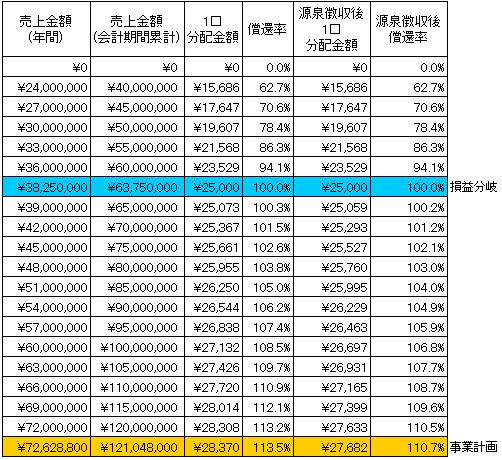 20161027_%e3%82%bb%e3%82%ad%e3%83%a5%e3%83%aa%e3%83%86_01