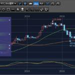 FX予想|米ドル・豪ドル・円の分析と今後の見通し(2017年12月)