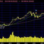 日経平均株価|大暴落の始まり?2019年の株式相場を予想!